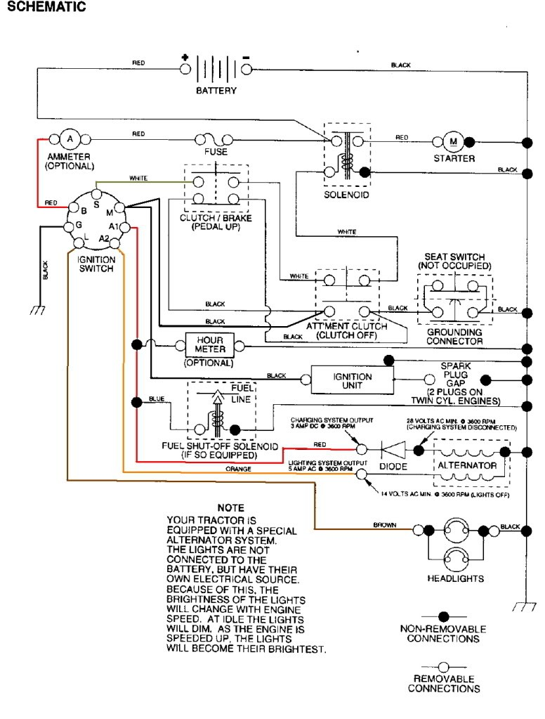 Murray Lawn Mowers Wiring Diagram from mainetreasurechest.com
