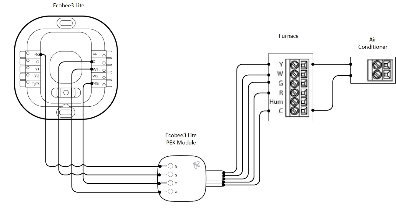 Ecobee3 Manual Nest Wiring Thermostat Installation Ecobee Wifi In Diagram