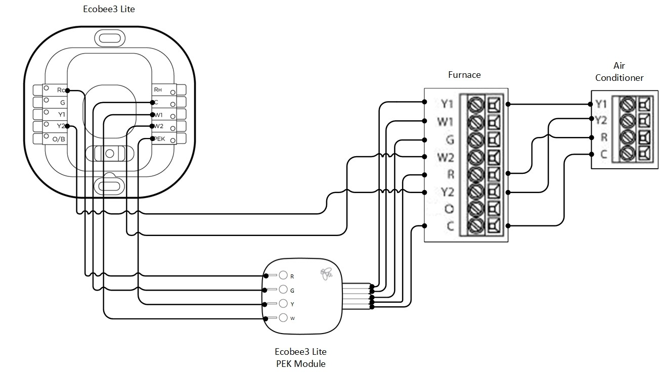 Ecobee3 2 Wire Installation Vs Nest Thermostat Wiring How To Install A And Ecobee Diagram