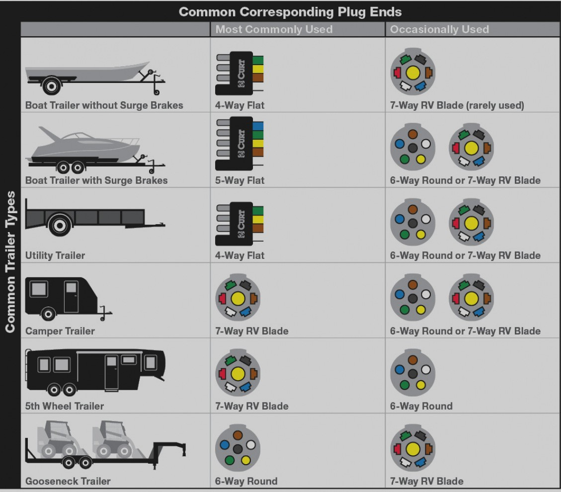 201 Wiring Diagram For Trailers Best Of   Wiring Diagram Image   Wiring  LibraryWiring Library