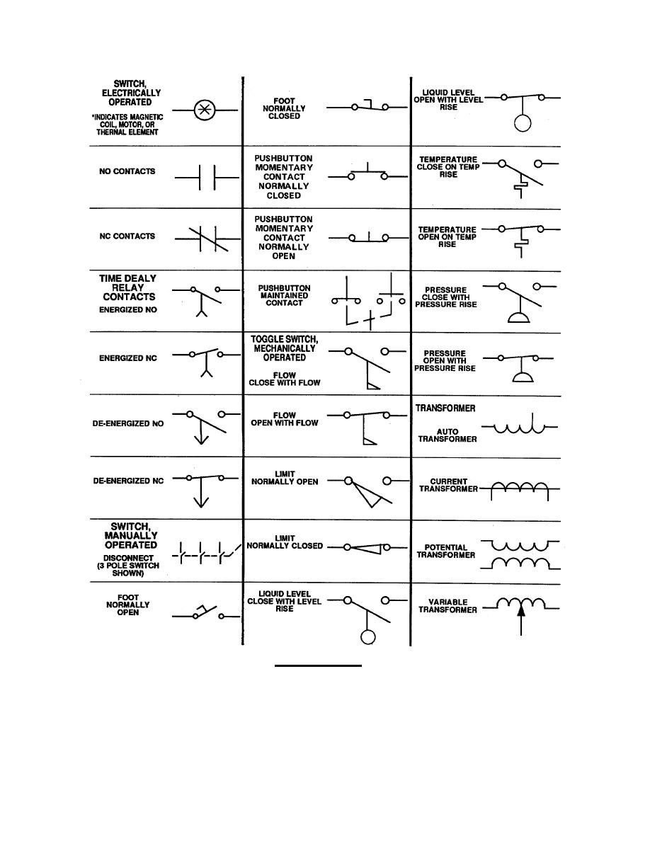 wiring diagram symbols transformer a condensed guide to automation rh color castles com Single Phase Transformer Wiring Diagram 480V Transformer Wiring Diagram
