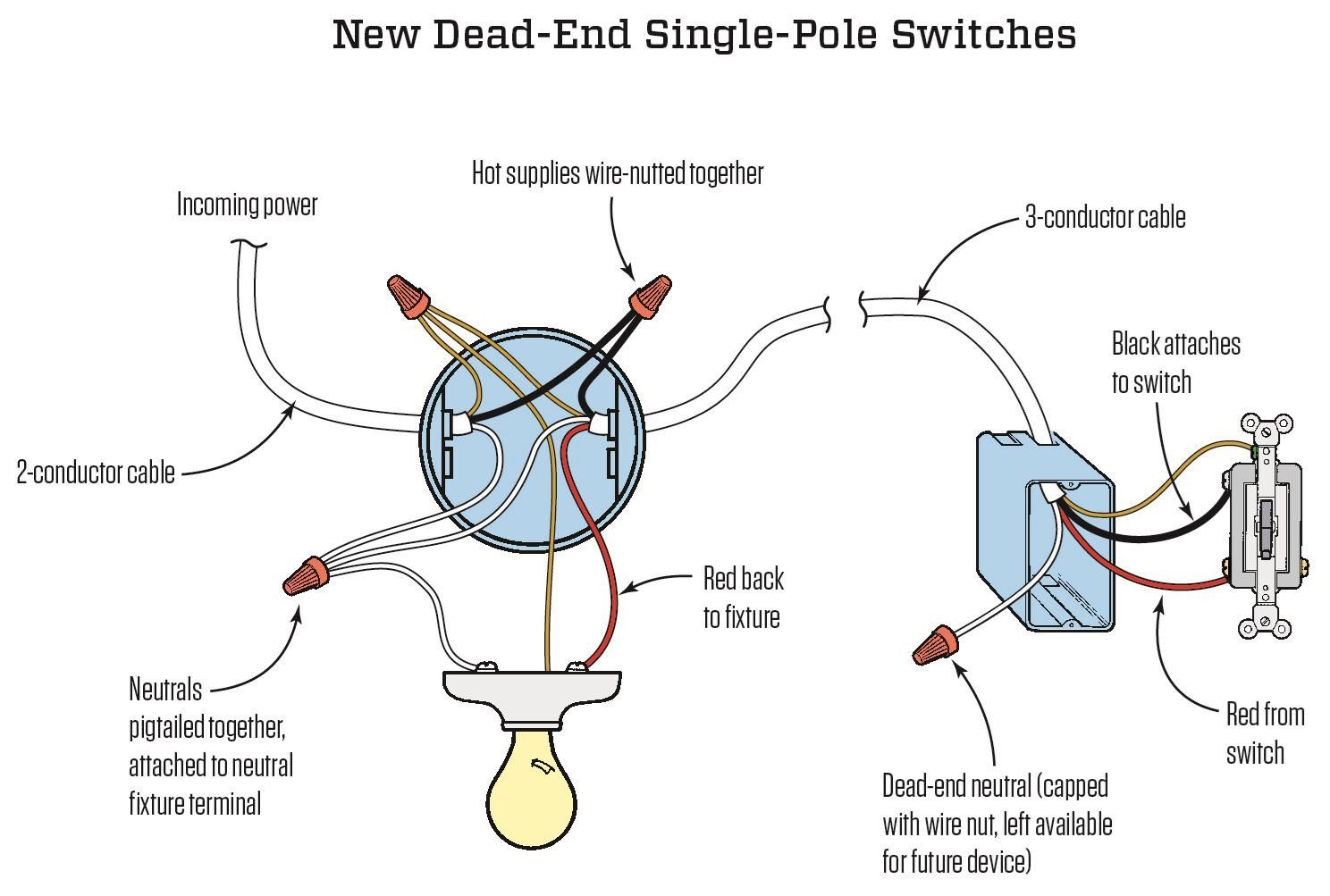 Wiring Multiple Lights On One Switch Inspirational Diagram In Full Size Of E Controlling Two Separately Parallel With
