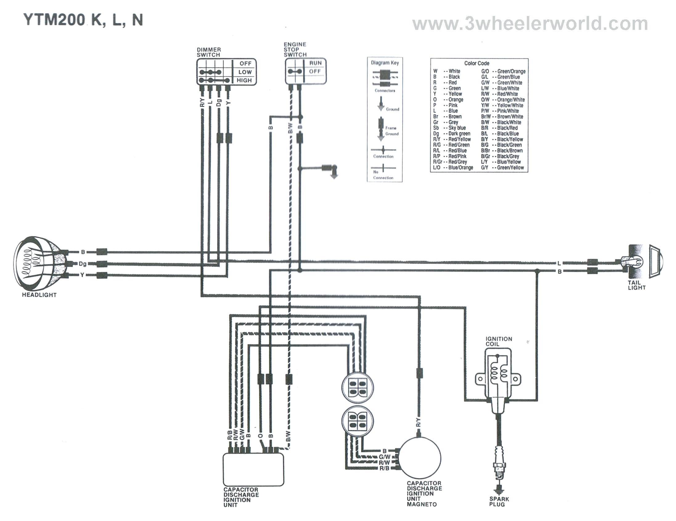 Yamaha Yfz 450 Wiring Diagram Best Yfz 450 Wiring Harness Diagram Awesome Blaster s Electrical