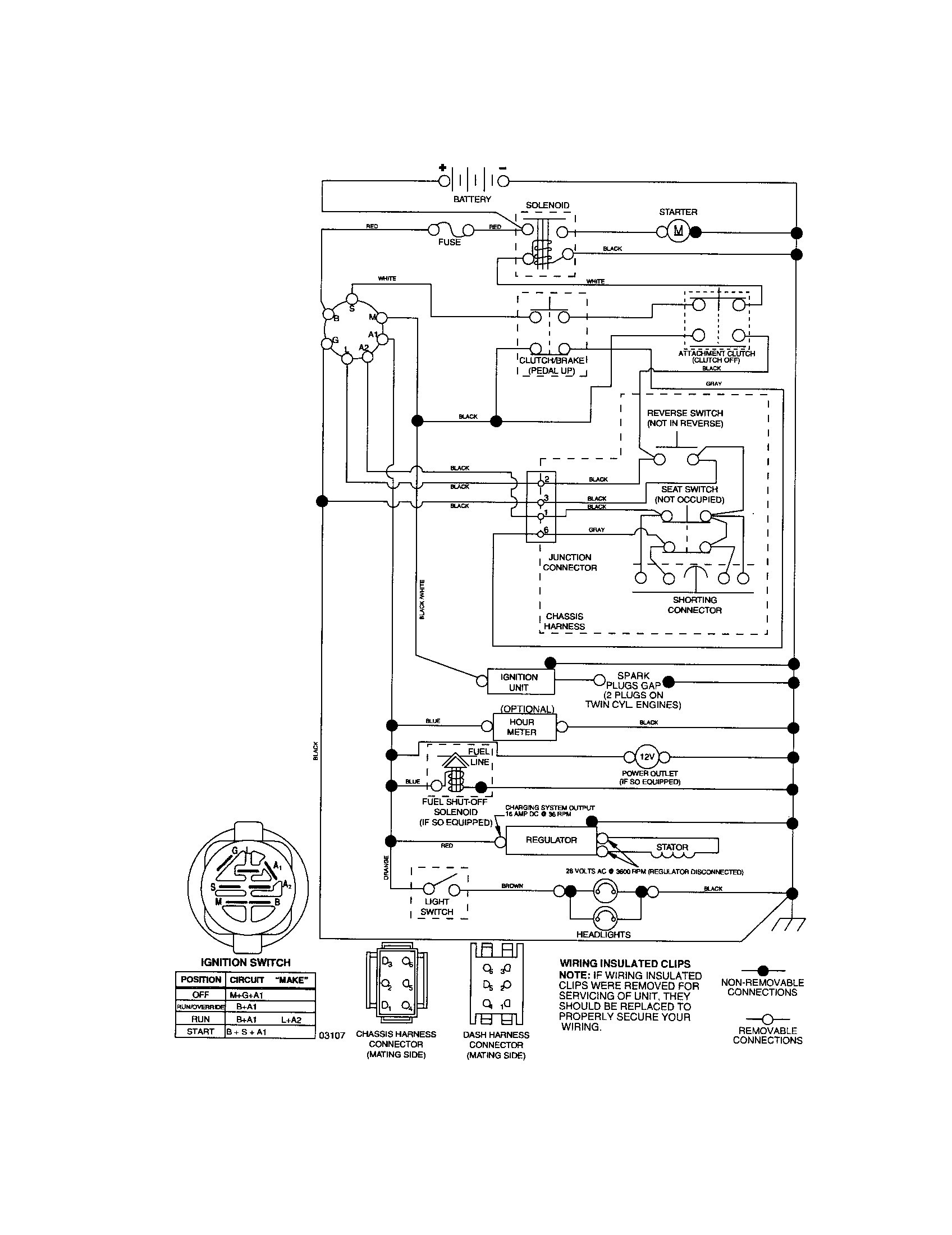 yard machine wiring diagram
