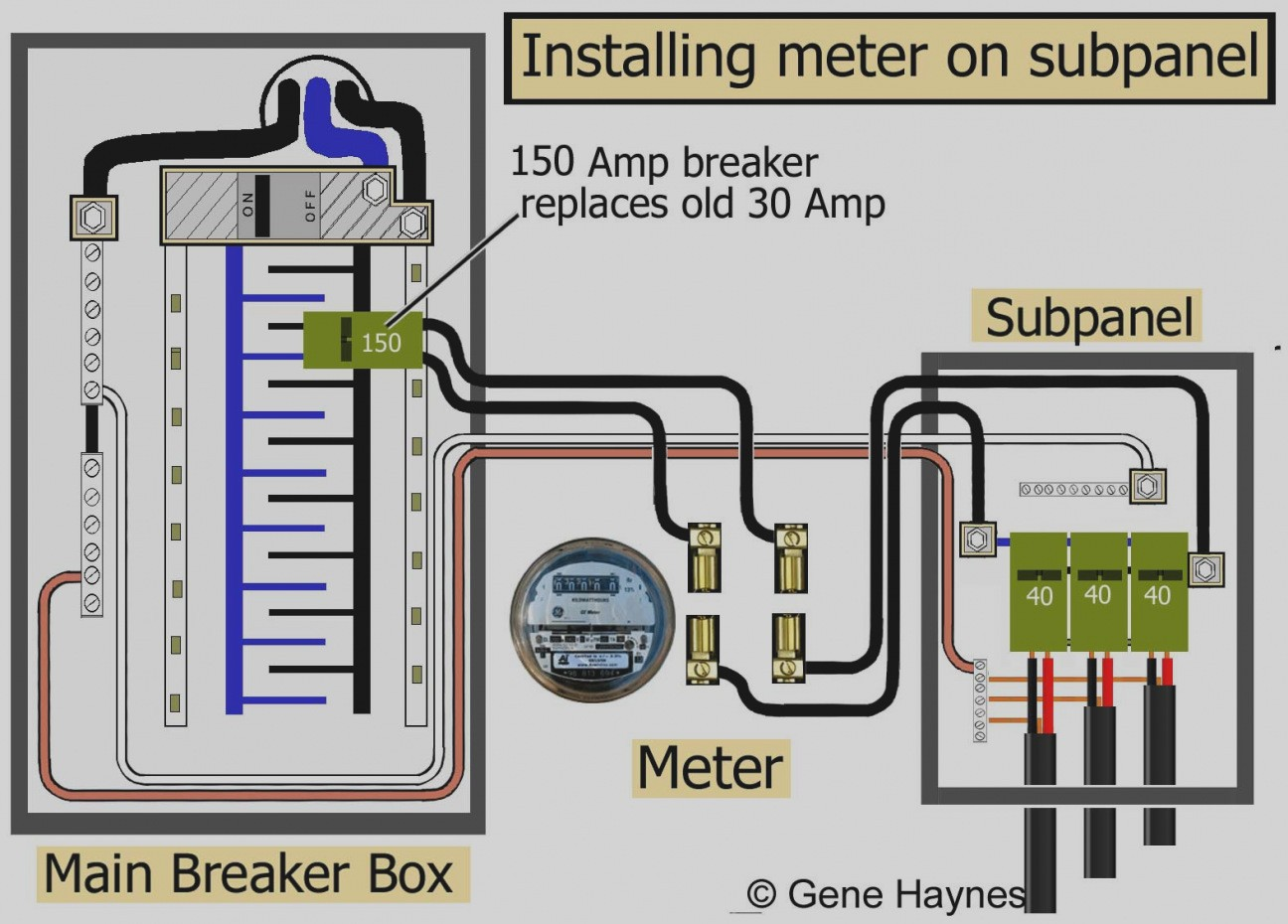 Great Electrical Sub Panel Wiring Diagram How To Install A Subpanel Electrical Sub Panel For Garage Electrical Sub Panel Diagram