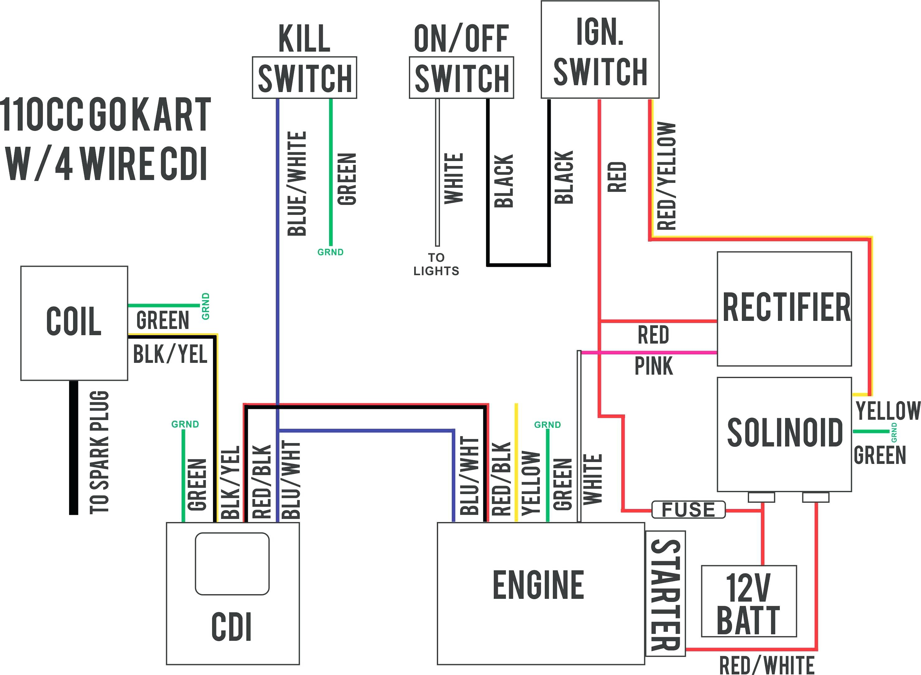 12v Switch Panel Wiring Diagram Awesome Image