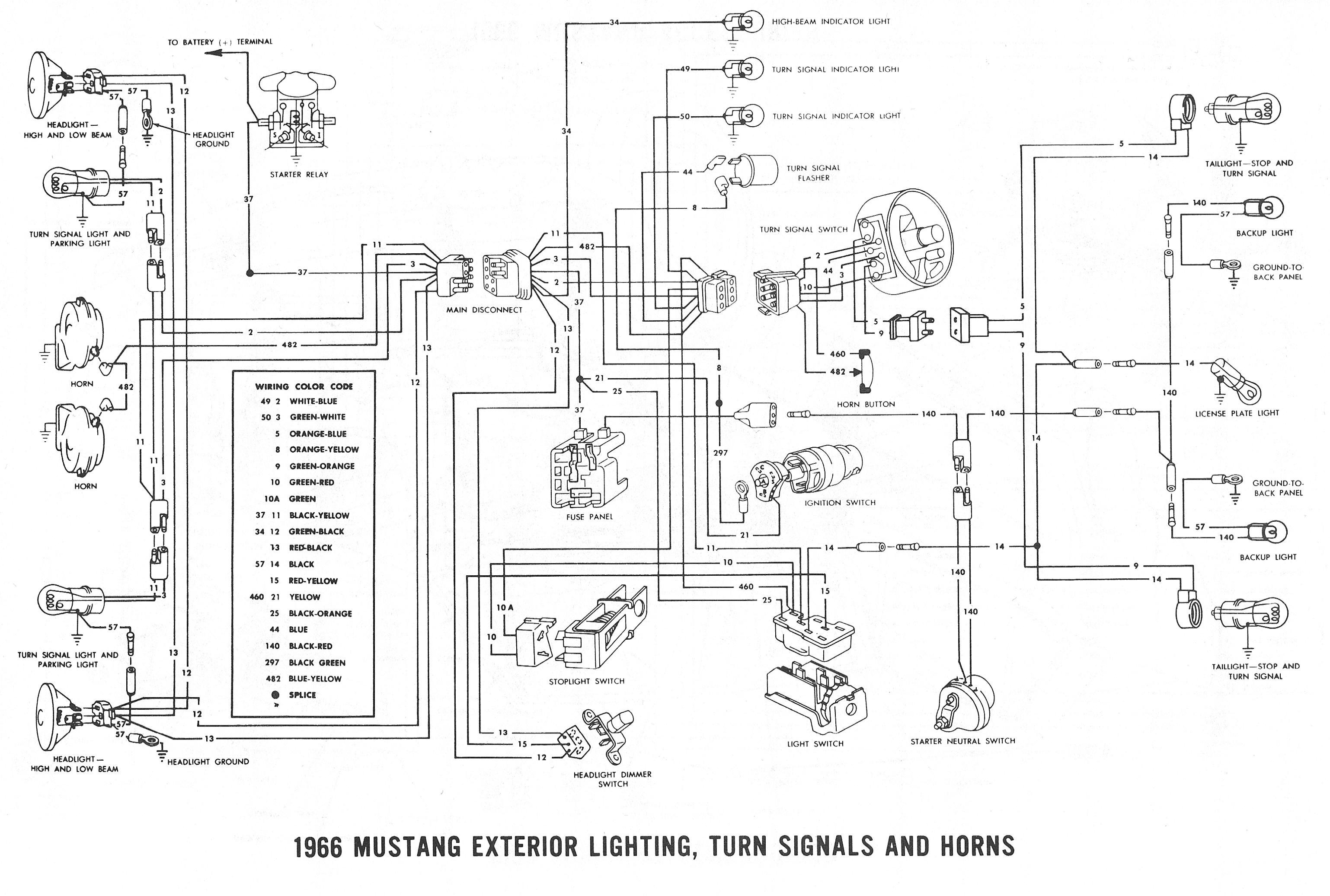 1966 Mustang Wiring Diagram New Wiring Diagram the Panel with 66 Mustang 99 Magnificent 1966 Afif