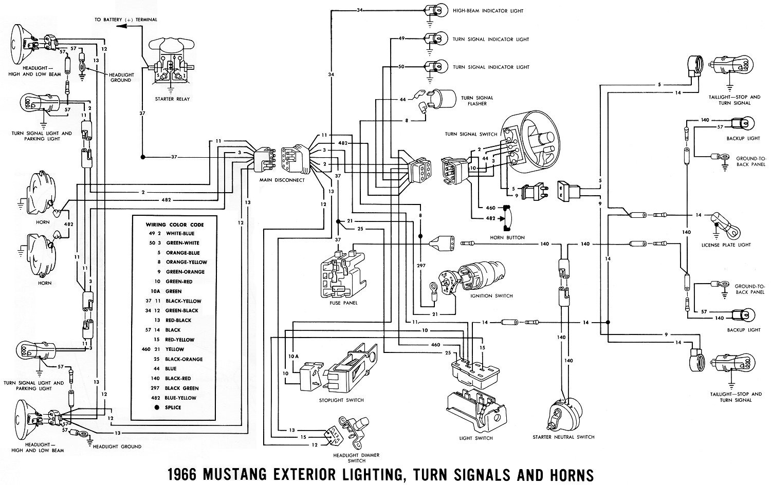 1968 Ford Turn Signal Wiring Circuit And Diagram Hub F100 Pdf Mustang Wire Center U2022 Rh Inkshirts Co Relay