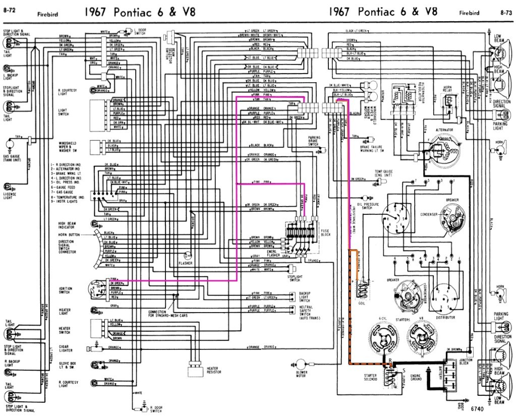 1967 Gto Rally Gauge Wiring Diagram Great Installation Of 1965 Pontiac Diagrams Engine Library Rh 48 Bomb01 Co