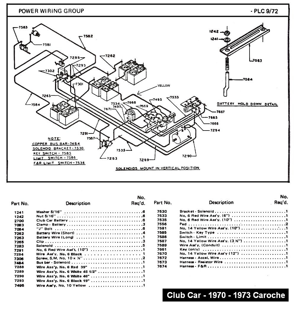CC 70 73 Caroche Ingersoll Rand Club Car Wiring Diagram