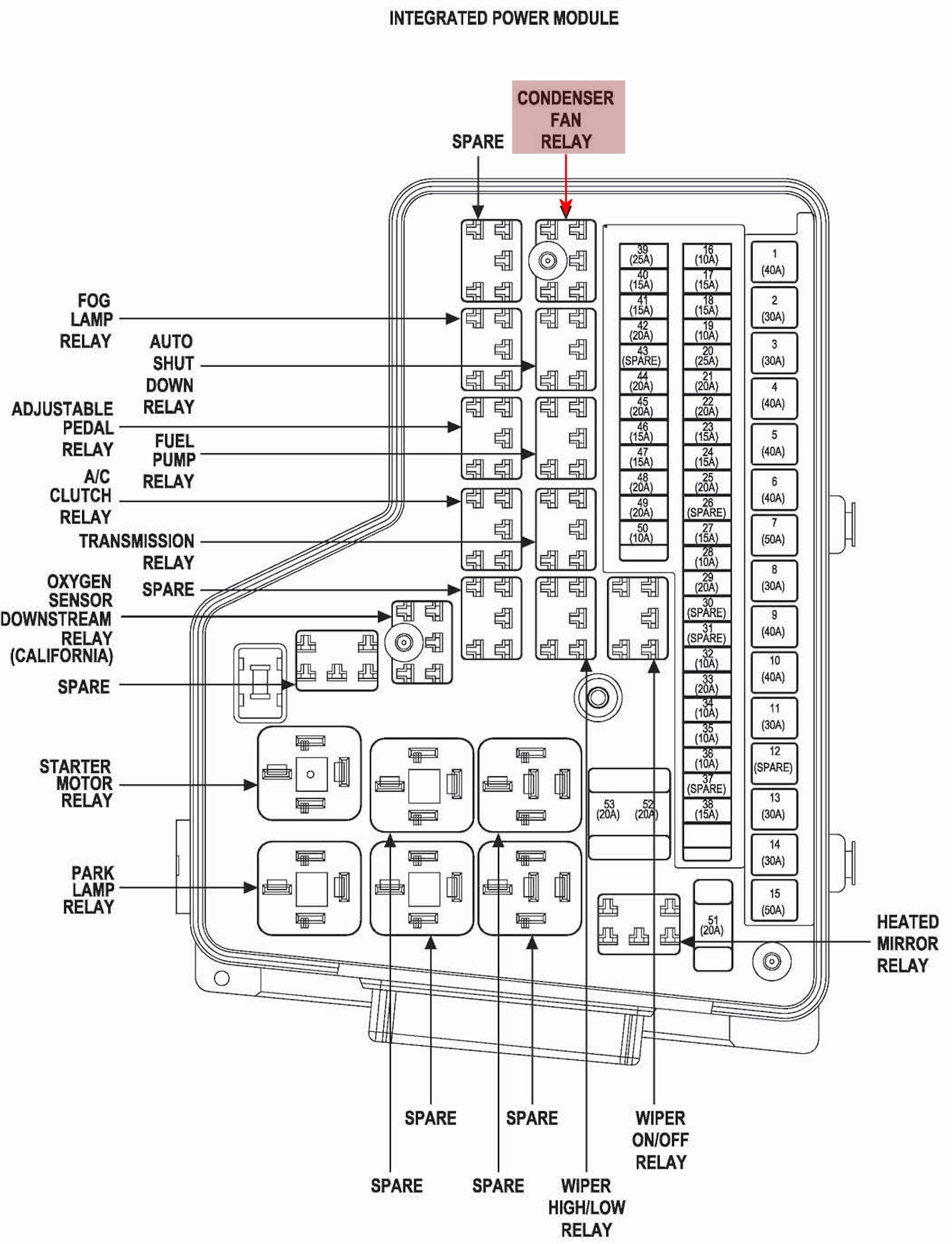 97 dodge ram 1500 fuse box panel car wiring diagrams explained u2022 rh  ethermag co 2010 dodge ram 1500 fuse box location 1998 Dodge Ram 1500 Fuse  Box