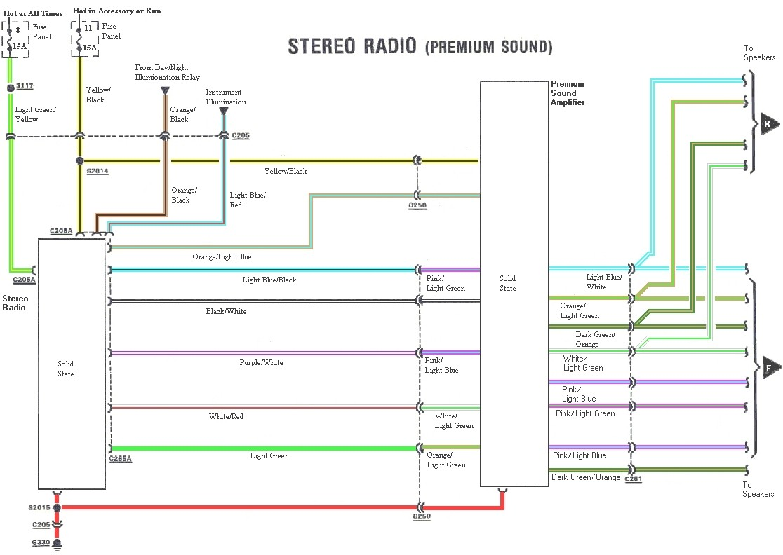 1997 Ford F150 Radio Wiring Harness Diagram Sleford Structure