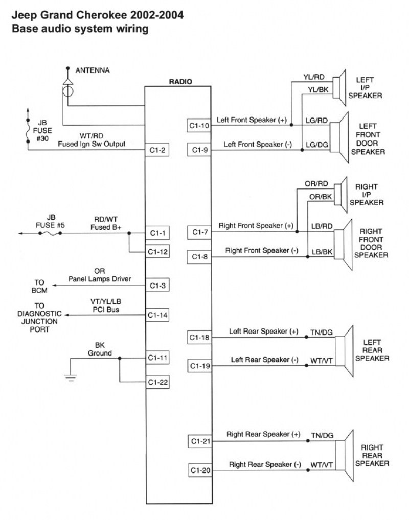 1986 Jeep Cherokee Radio Wiring Diagram Trusted For Comanche 86 Product Diagrams U2022 Water Pump