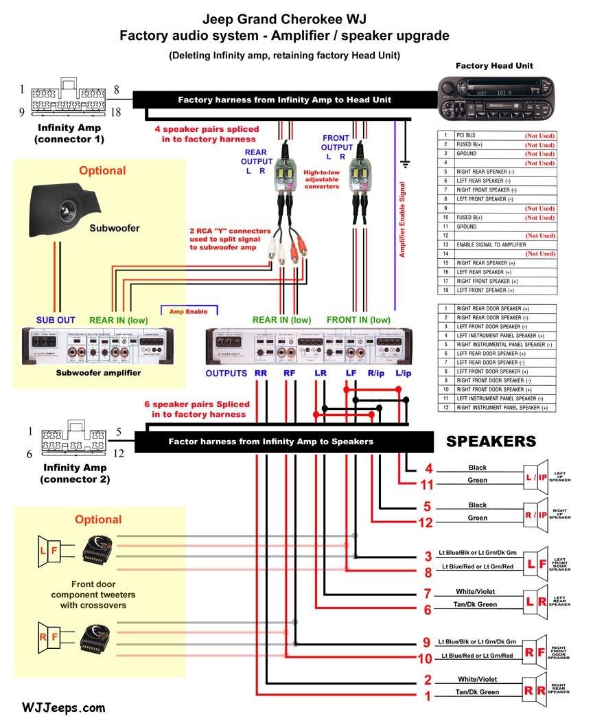 Jeep Speaker Wiring Diagram Radio Wire Throughout 1995 Jeep Cherokee Stereo  Wiring Diagram 2000 Jeep Grand ...