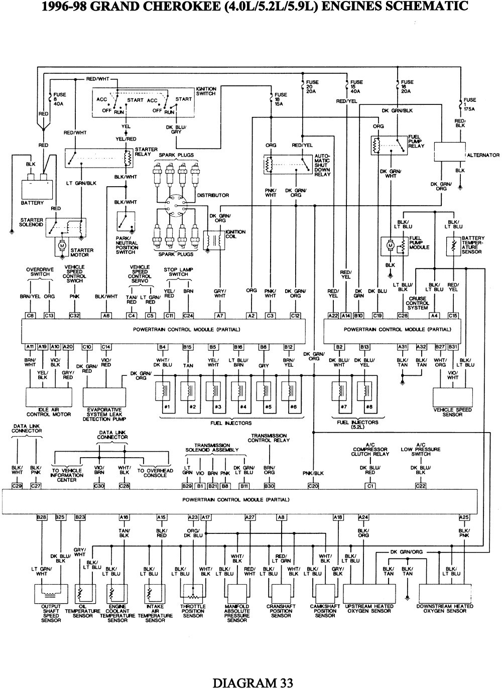2000 Jeep Grand Cherokee Radio Wiring Diagram Best Jeep Radio Wiring Diagram at 1997 Wrangler