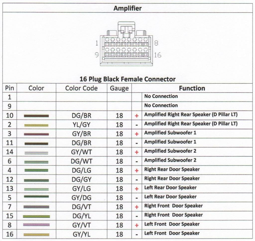 Radio Wiring Diagram For 2001 Dodge Dakota - Wiring Diagram