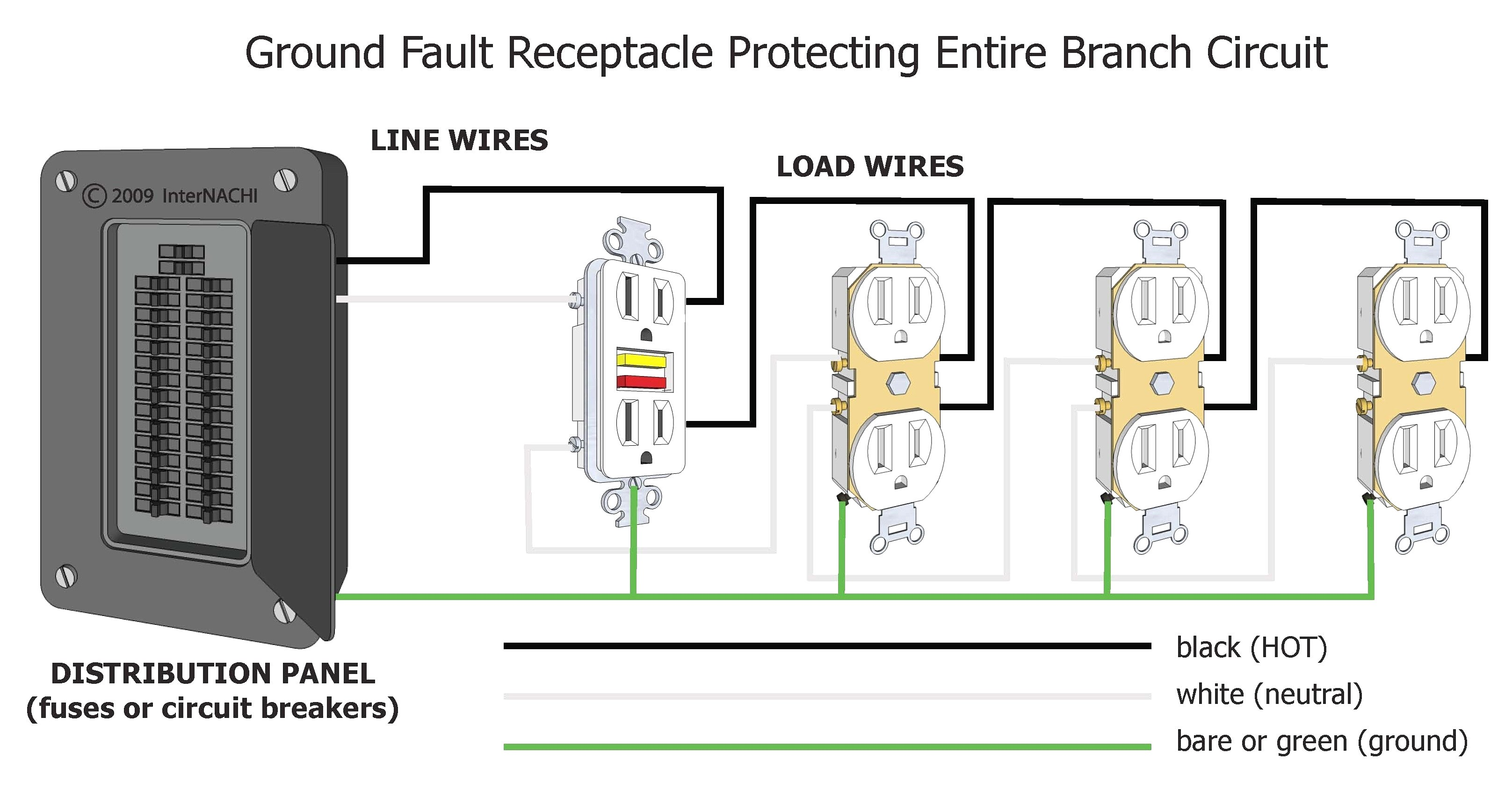 Gfci Breaker Wiring Diagram Inspiration Feed Through Method In Amazing Diagrams