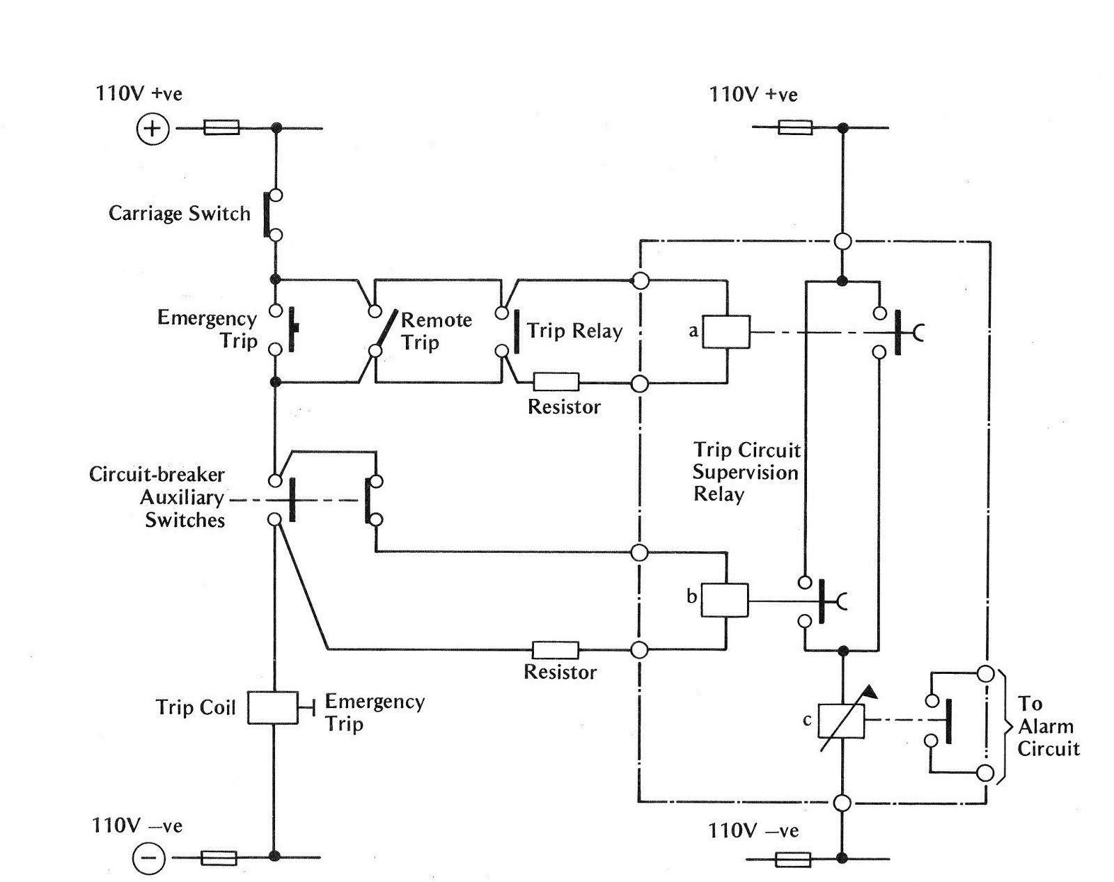 2 Pole Gfci Breaker Wiring Diagram New Unique Gfci Breaker Wiring Diagram Wiring