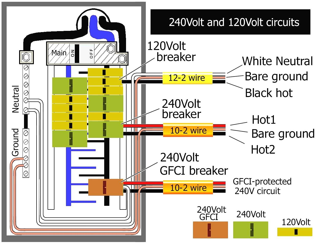 Gfci Wiring Diagram Best Leviton Wiring Diagrams Download with Gfci Outlet Diagram and Wiring Diagram