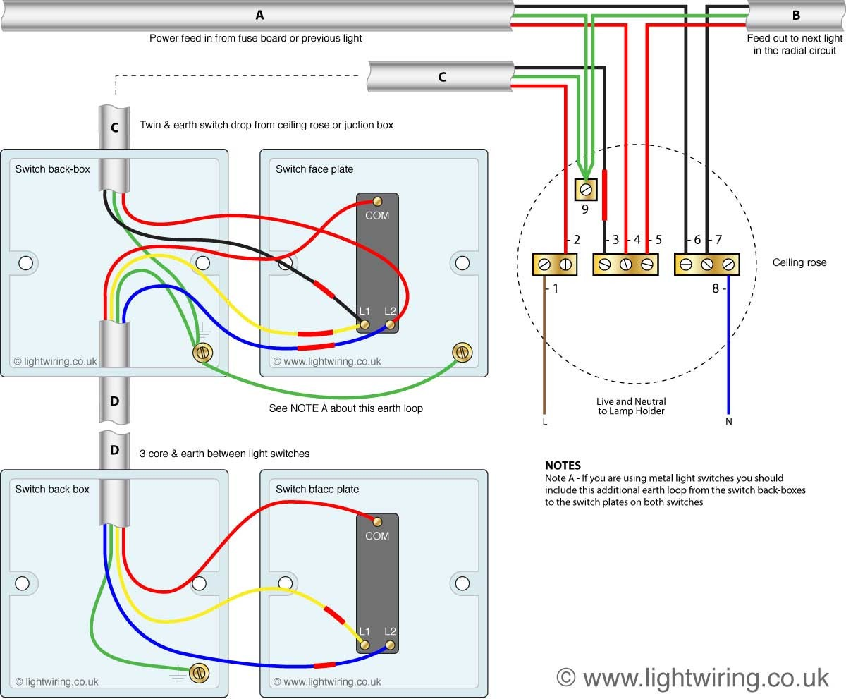 photo albums gt wiring diagrams gt two way lighting circuit wire two-way switch one gang 2 way lighting wiring wire center u2022 rh dxruptive co