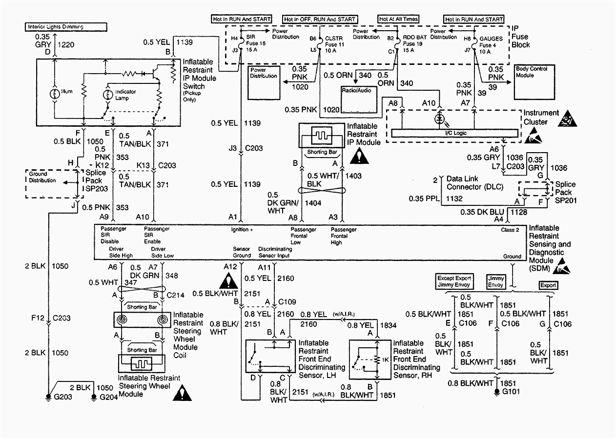 Full Size of Wiring Diagram 2000 Chevy S10 Wiring Diagram Fresh Car Wiring Chevy S