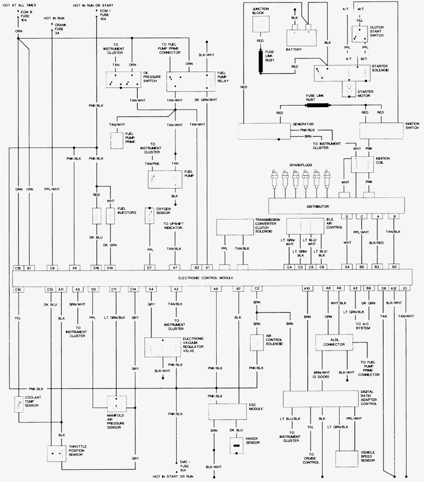 Great Wiring Diagram For Radio 1982 Chevy S10 2000 Inside