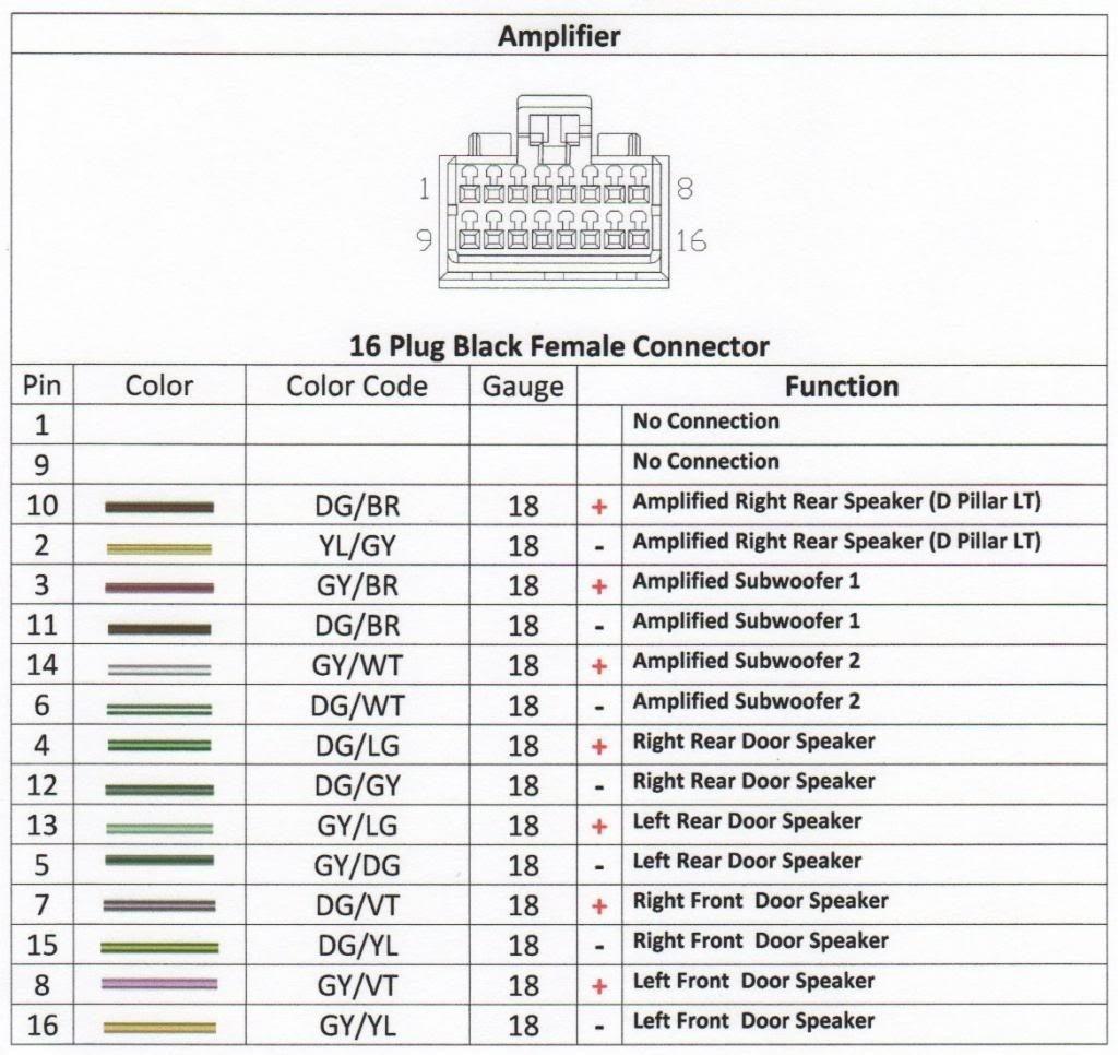 2000 durango stereo wiring diagram electrical drawing wiring diagram u2022 rh g news co