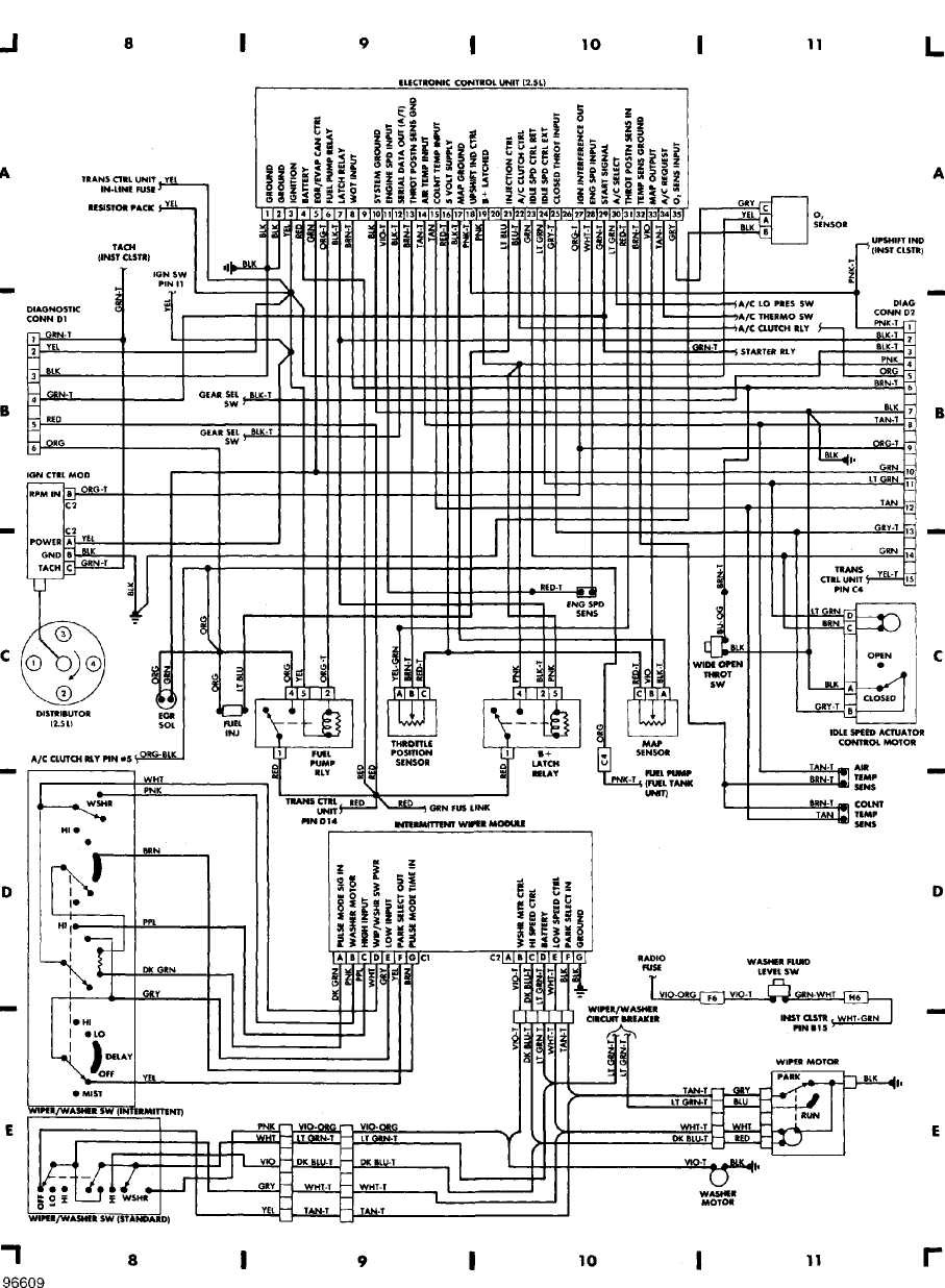 Inspirational 2000 Jeep Grand Cherokee Radio Wiring Diagram 26 Wiring Diagram Dual Battery System with 2000 Jeep Grand Cherokee Radio Wiring Diagram