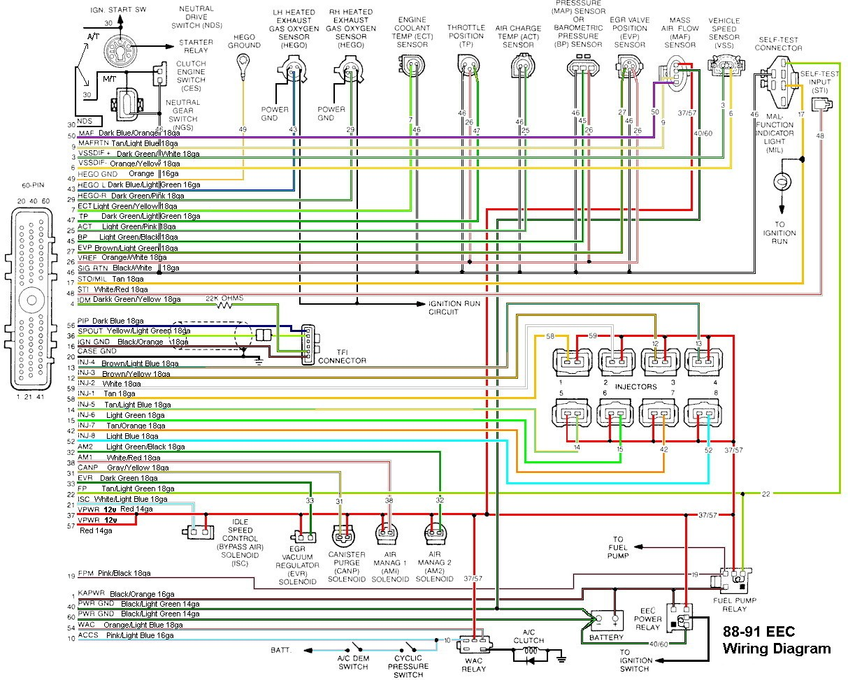 84 ford f150 wiring diagram schematics wiring diagrams u2022 rh seniorlivinguniversity co 2002 Ford F-150 Radio Wiring Diagram 2006 Ford F-150 Coil Wiring Diagram
