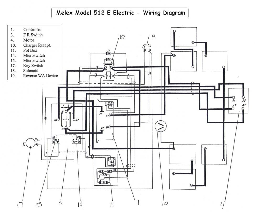 96 Club Car Wiring Diagram | Wiring Liry Gas Club Car Wiring Diagram B C on