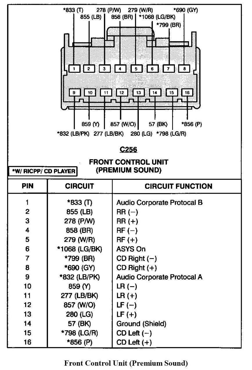 2006 Ford F250 Radio Wiring Harness Diagram