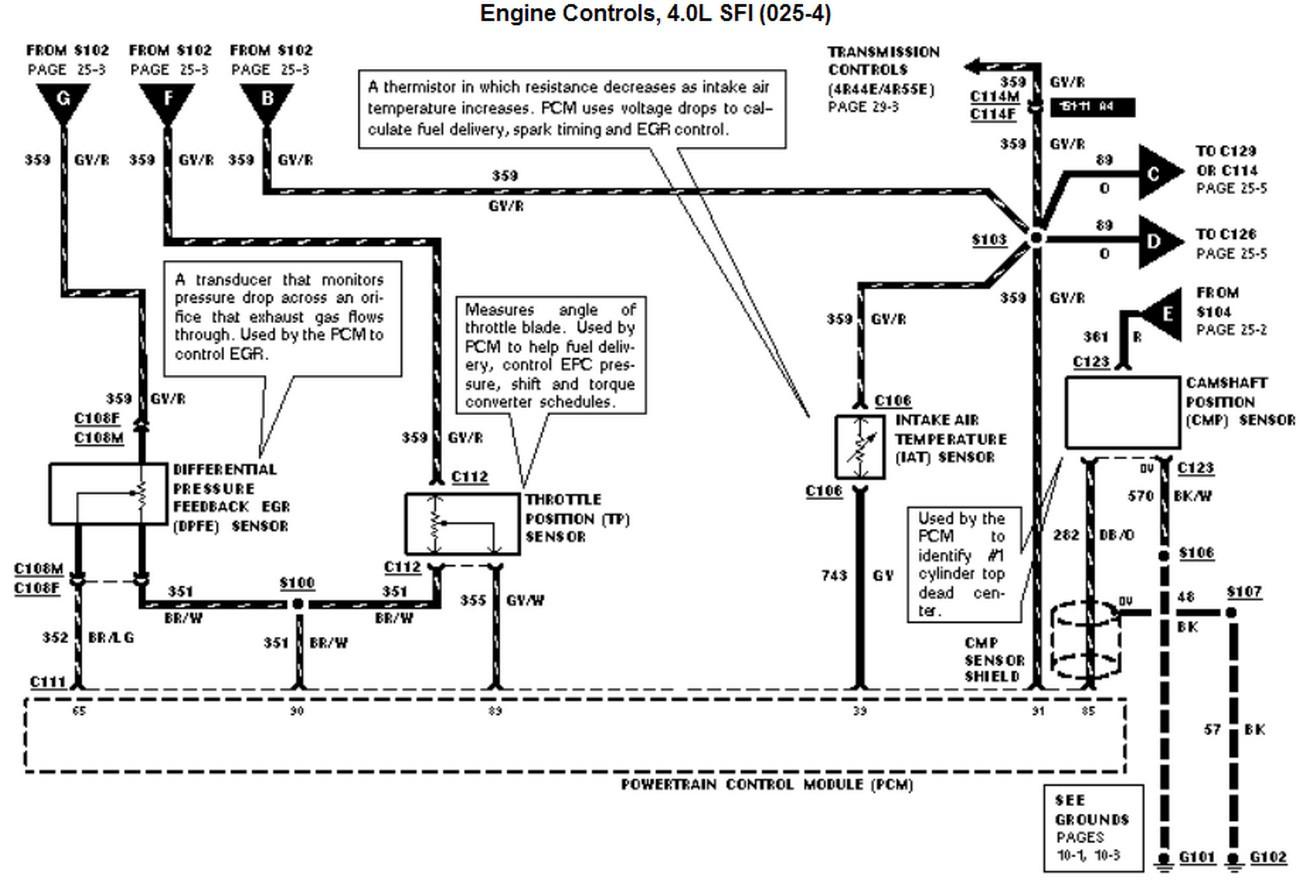ranger wiring harness wiring diagram ford aux switch wiring 1996 ford l9000  starter wiring schematic wiring