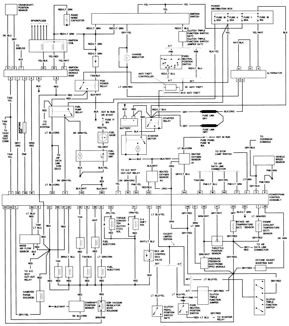 2005 ford explorer wiring diagram Collection 94 explorer wiring diagram wiring data rh ozbet co