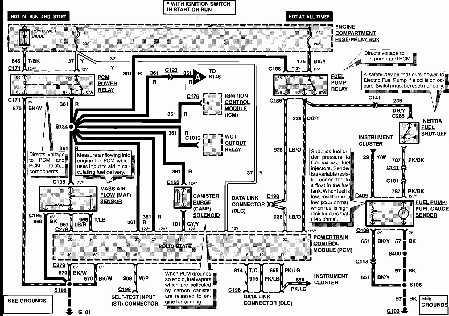 1994 Ford Explorer Xlt Radio Wiring Diagram Trusted Diagrams Land Rover Discovery 94 U2022 Dash 2004 Cobra