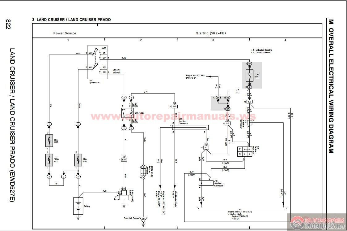 Toyota Land Cruiser Wiring Diagram Pdf - Automotive Wiring Diagram on 2001 pt cruiser air conditioning diagram, pt cruiser parts diagram, camshaft position sensor wiring diagram, 2001 pt cruiser cooling diagram, 2001 pt cruiser lower control arm replacement, 2001 pt cruiser brake switch, pt cruiser cooling system diagram, 2001 pt cruiser brake system, 2001 pt cruiser belt diagram, 2001 pt cruiser vacuum diagram, 2001 pt cruiser electrical, 2001 pt cruiser battery, 2001 pt cruiser dimensions, pt cruiser fuse box diagram, 2001 pt cruiser fuel system diagram, 2001 pt cruiser shift solenoid, 2001 pt cruiser coolant temp sensor, pt cruiser electrical diagram, 2002 pt cruiser wiring diagram, pt cruiser engine diagram,