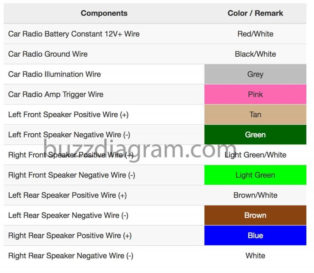 Chevy Radio Wiring Diagram from mainetreasurechest.com