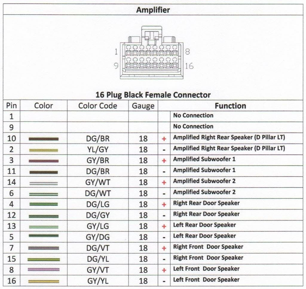 durango wiring diagram 2006 dodge ram 1500 radio wiring diagram rh beinclover co 2004 dodge ram audio wiring diagram 2004 dodge ram 2500 stereo wiring diagram