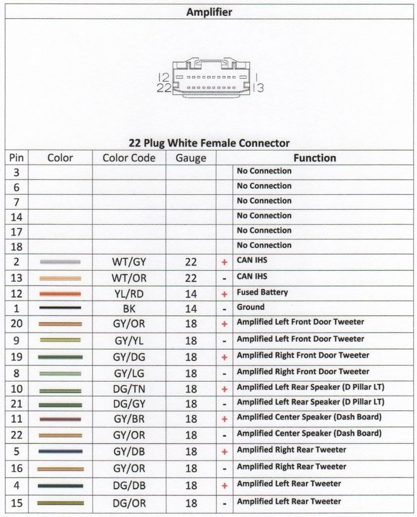 05 Dodge Neon Radio Wiring Diagram