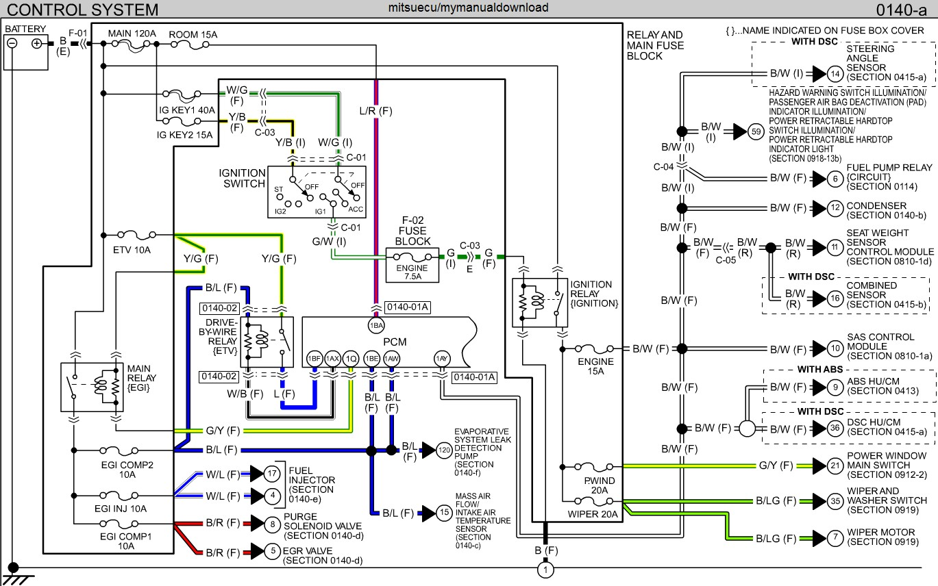 mazda mx5 mk1 ignition wiring diagram