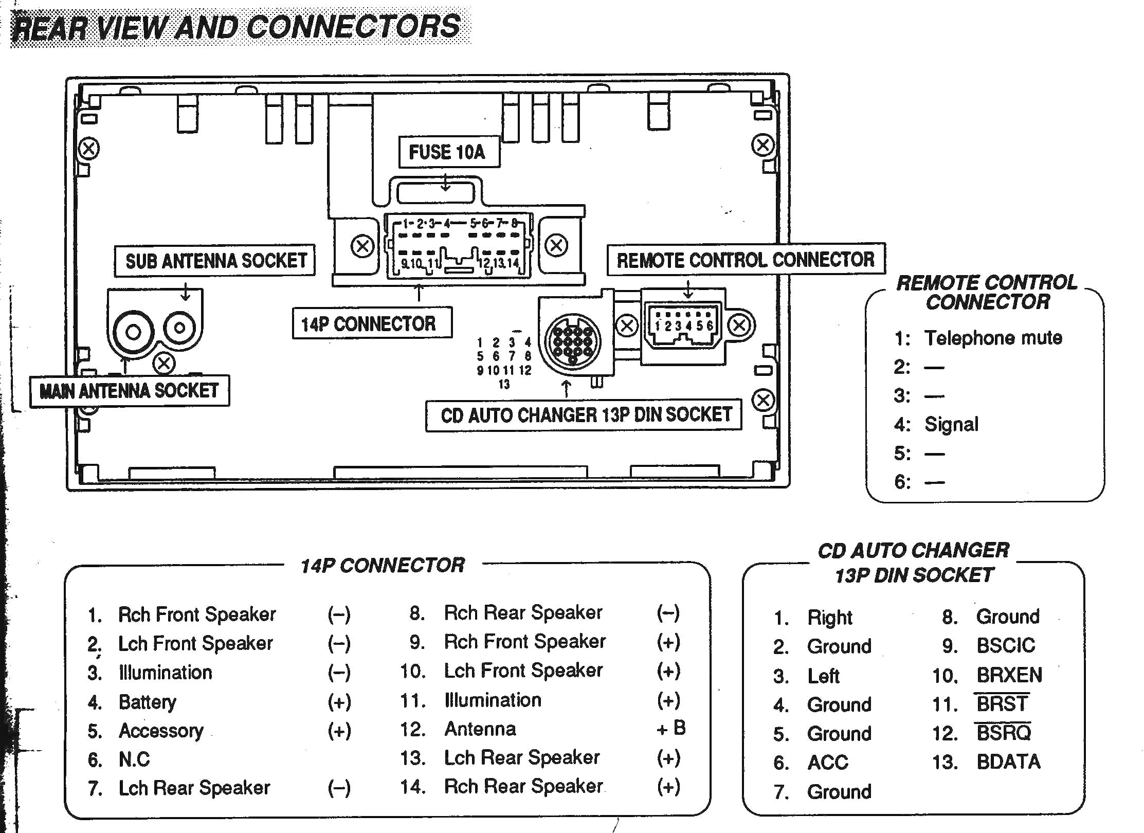 2007 scion tc radio wiring diagram wiring diagram image rh mainetreasurechest com Basic Electrical Wiring Diagrams Residential Electrical Wiring Diagrams