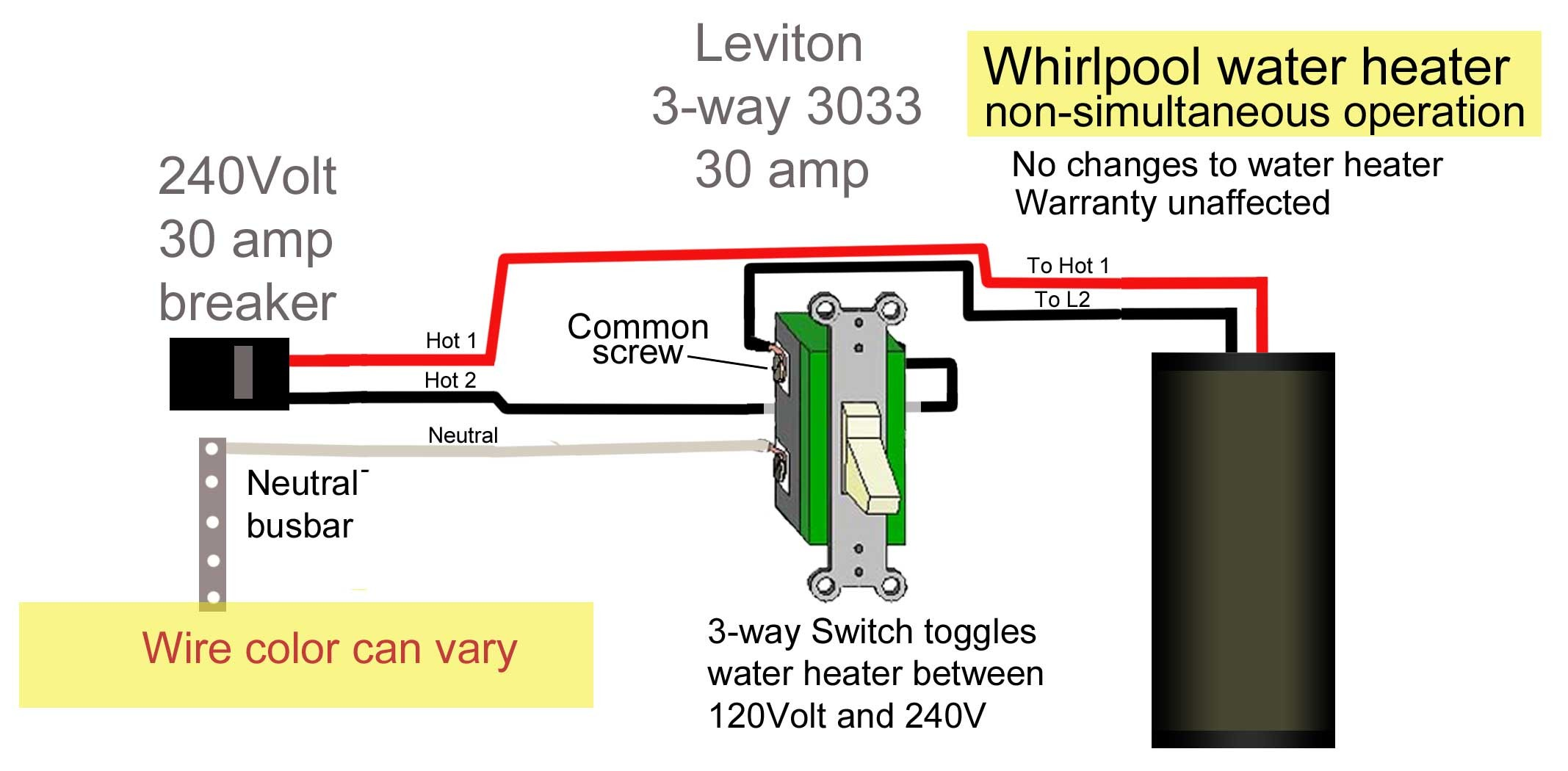 Wiring 220 Volt Switch Complete Wiring Diagrams \u2022 220 To 110 Wiring  Diagram 220 Volt Light Switch Wiring