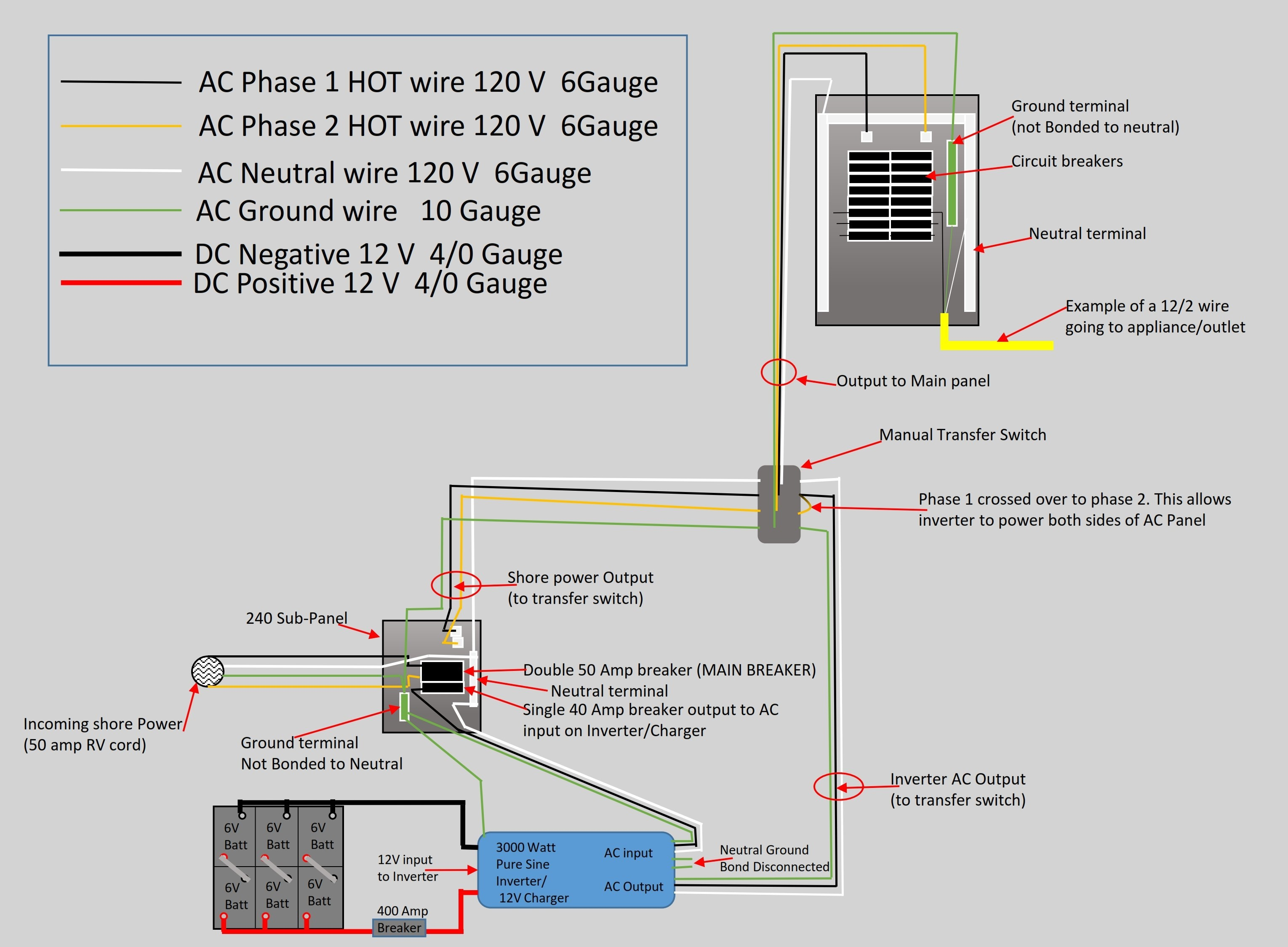 Ac Plug Wiring 30 - Example Electrical Wiring Diagram •