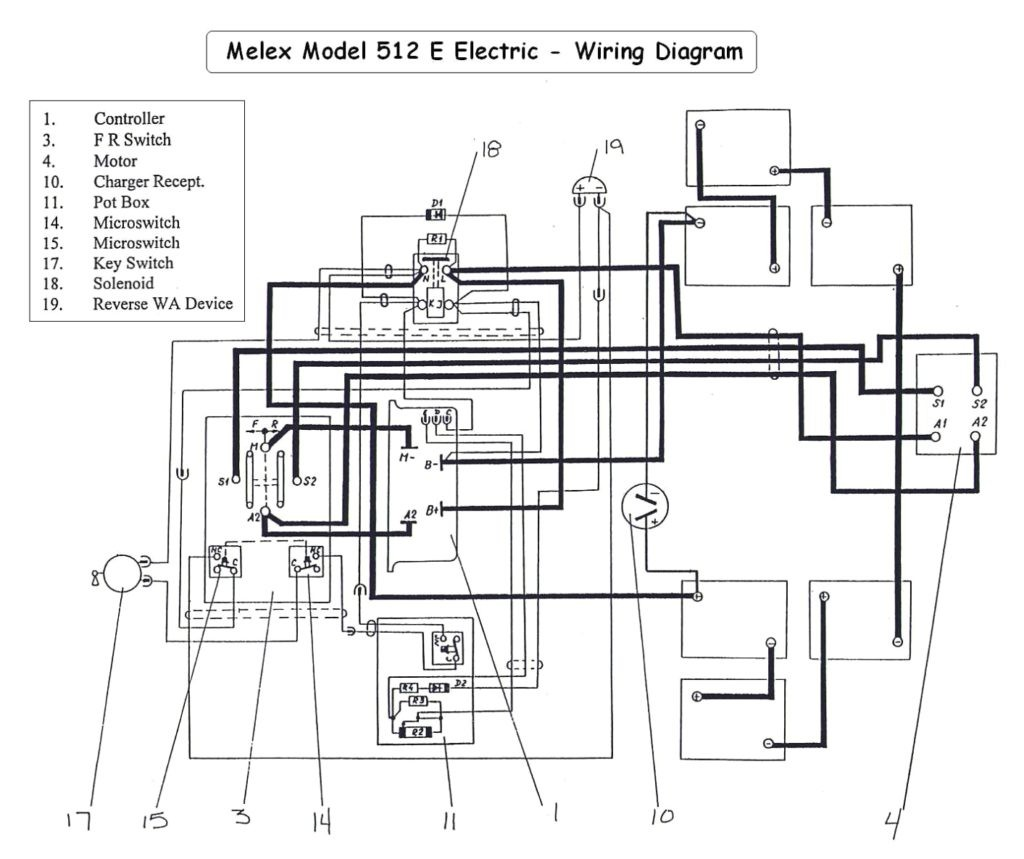 zone electric golf cart wiring diagram