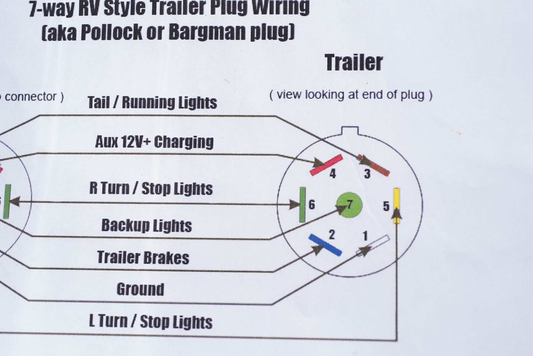 Great 7 Wire Trailer Diagram 44 With Additional 110cc Chinese Atv Trailer  Light Plug Diagram China