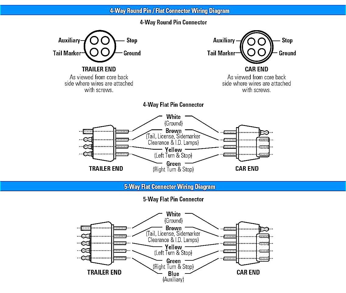 4 Pin Trailer Wiring Diagram Elegant | Wiring Diagram Image