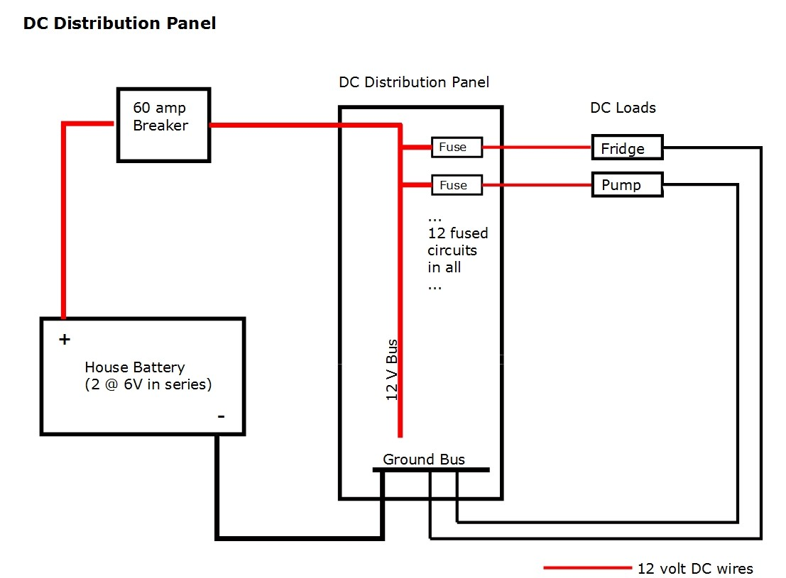 12v dc wiring basics download wiring diagrams u2022 rh wiringdiagramblog today 12V DC Adapter 12V DC Grounding Bars