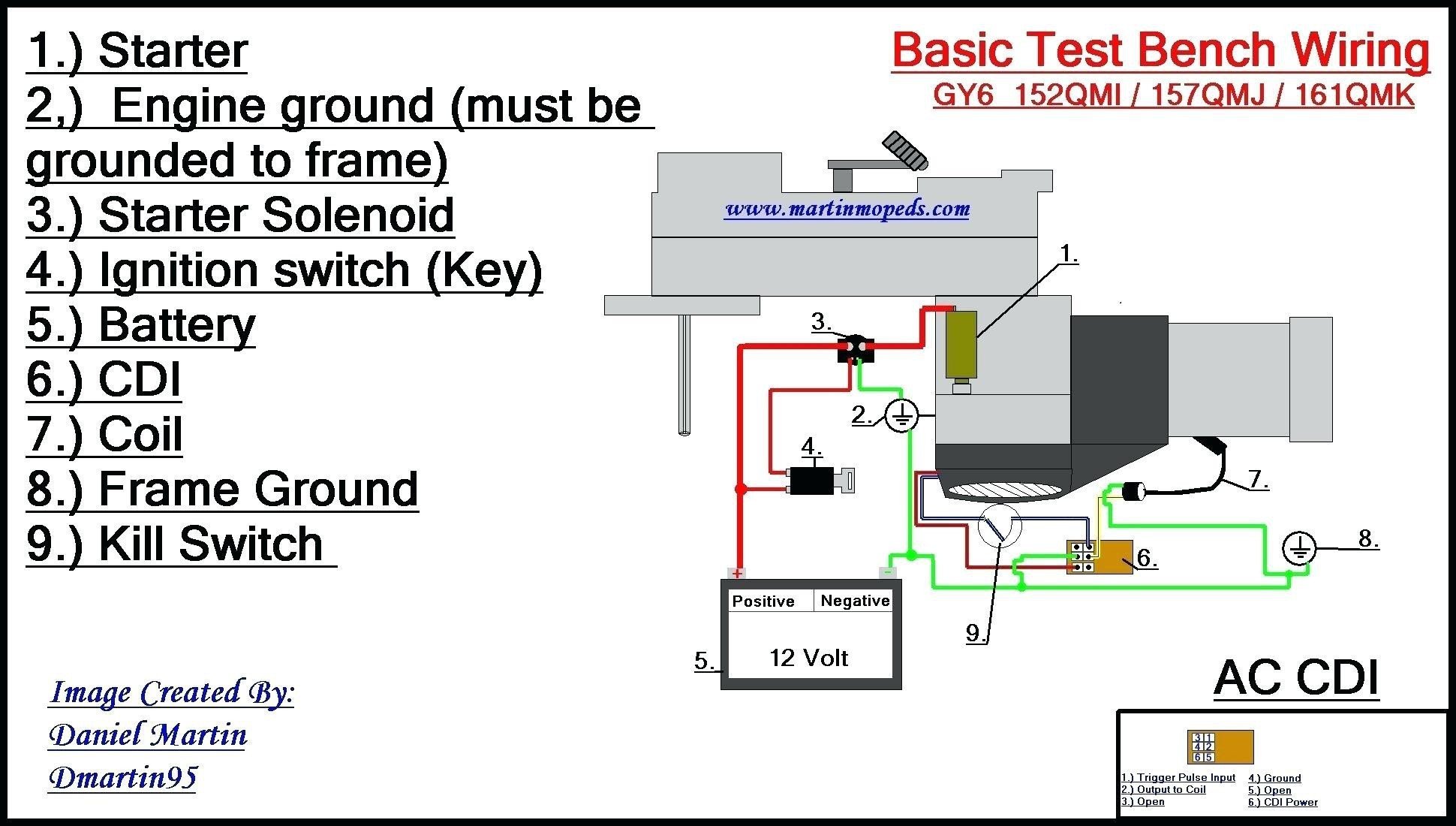 4 Pole solenoid Wiring Diagram Inspirational attachment PHP attachmentid  201 D 19 Vine thermostat