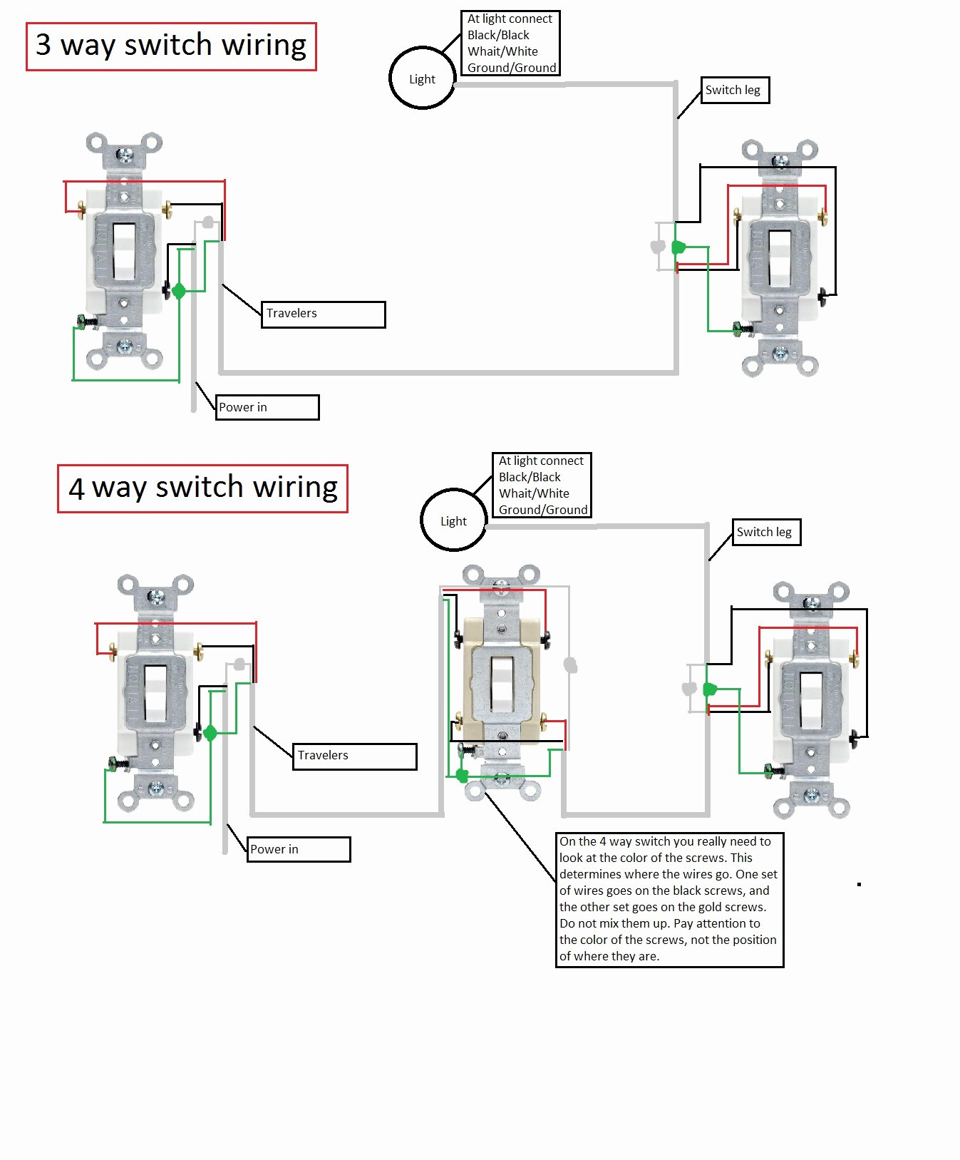 4 Way Light Switch Wiring Diagram Image 3 Wire Fan Ceiling Installation Red Best Lights