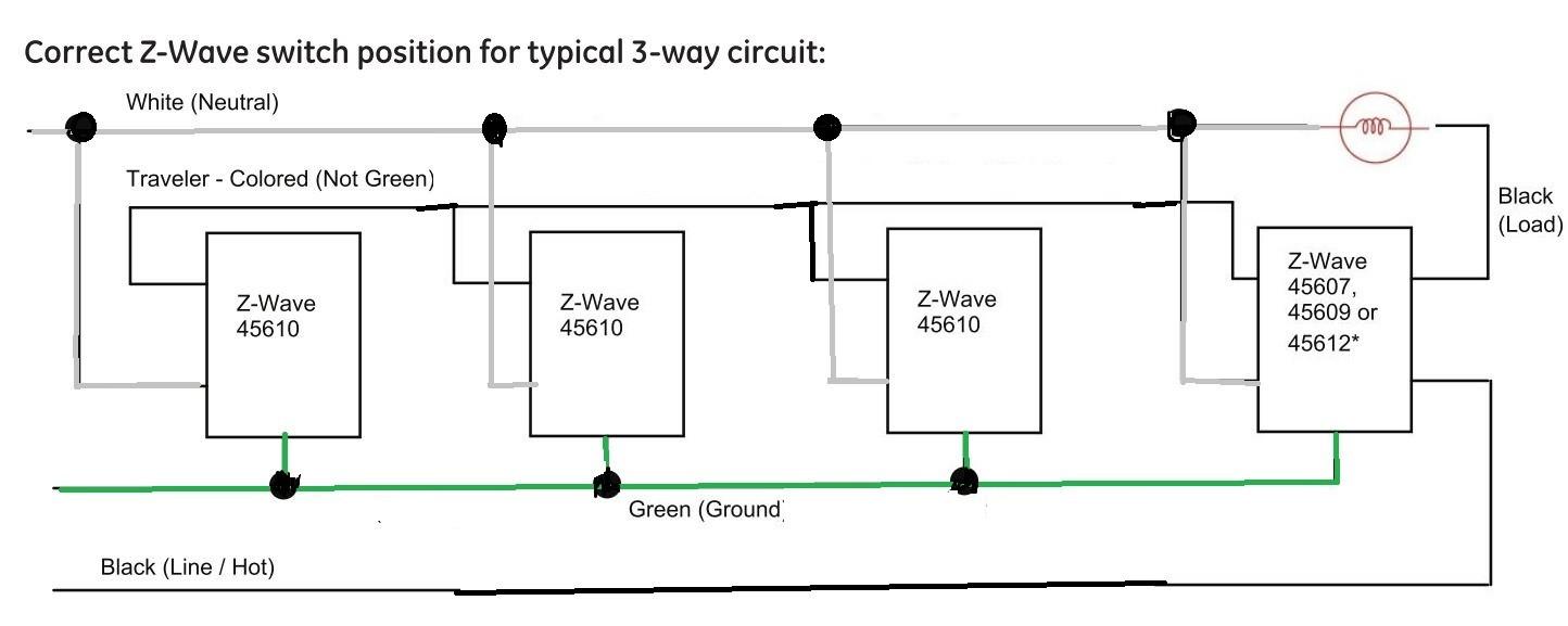 4 Way Switch Wiring Diagram Inspirational | Wiring Diagram Image