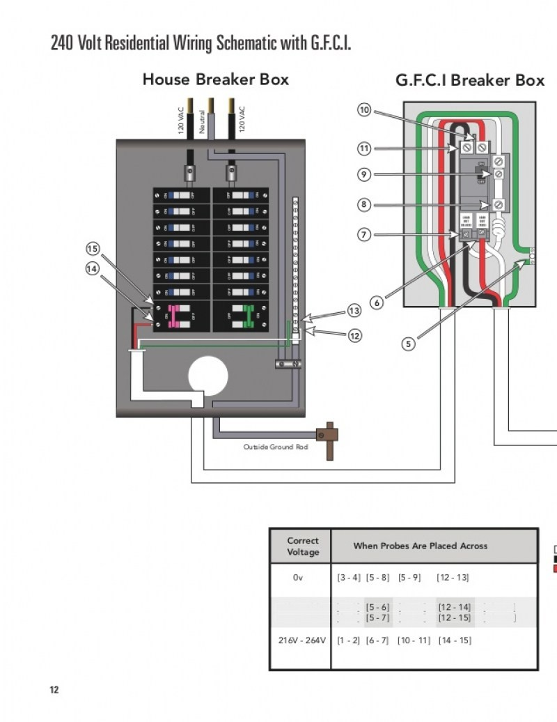 Landmark Wiring Diagram For Spa Library 220 Breaker Box 4 Wire Power Electricity Electrical Diagrams 110 To